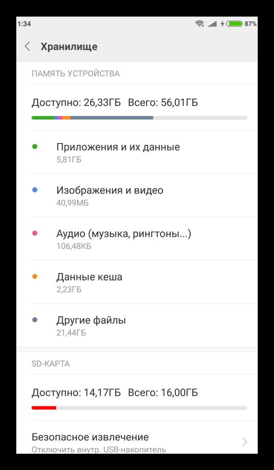 Состояние памяти Android